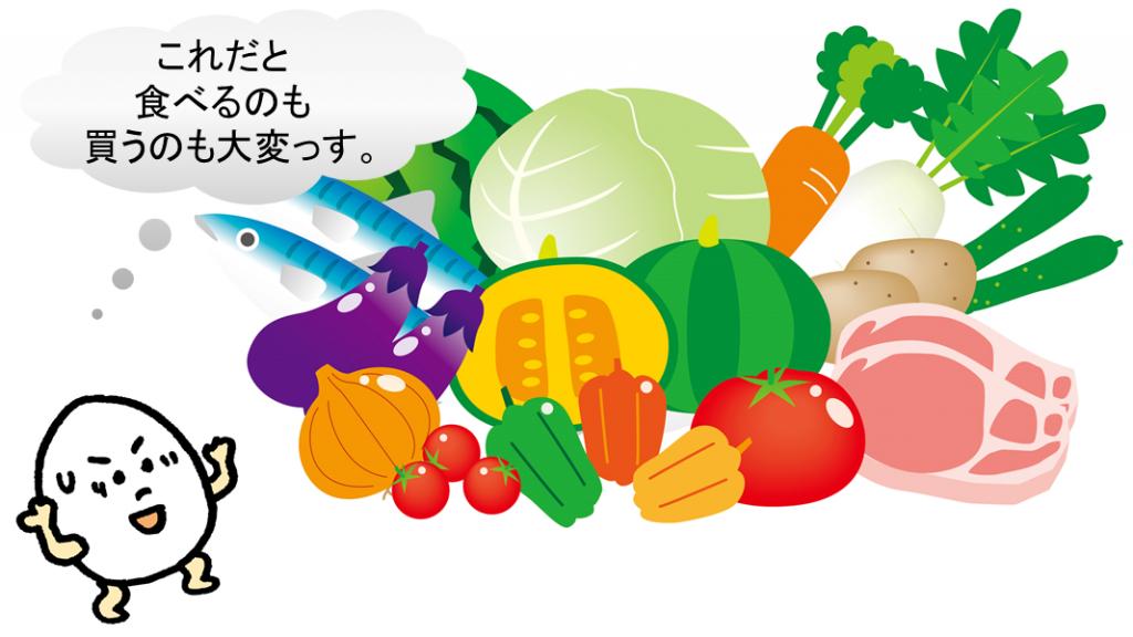 酵素は生野菜だと非効率
