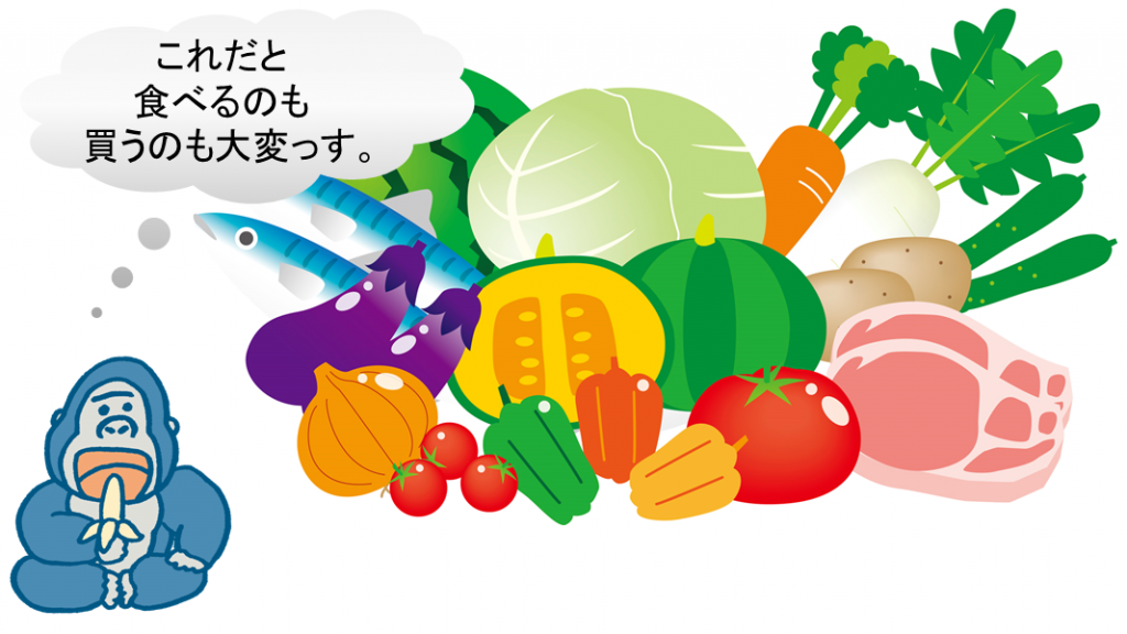 生野菜で食物酵素は大変